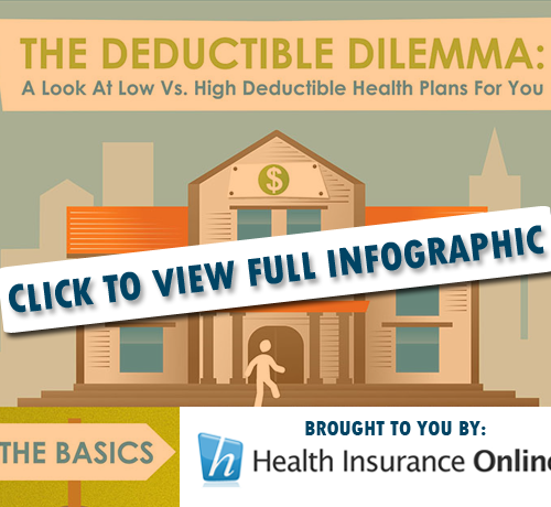 The Deductible Dilemma: A Look At Low Vs. High Deductible Health Insurance Plans